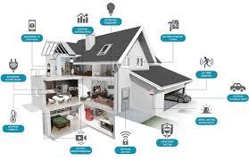 Системы кондиционирования и вентиляции зданий