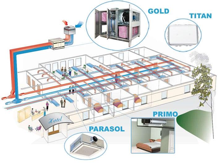 проектирование климатических систем в гостинице