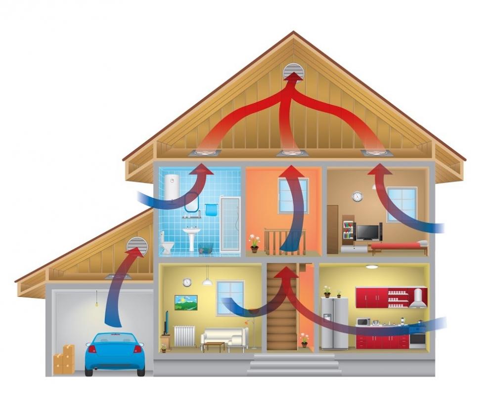 Климатические системы в домах и коттеджах