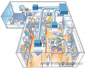 проектирование климатических систем
