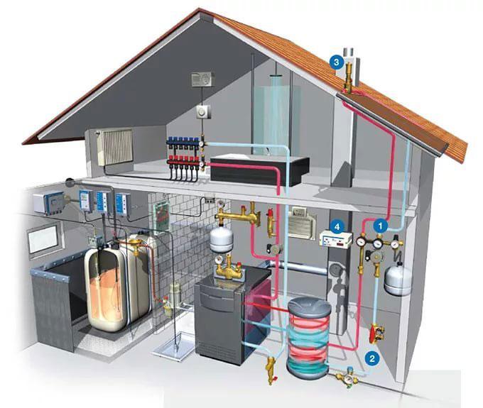 Выполнить монтаж системы отопления